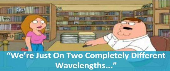 relationship different wavelengths